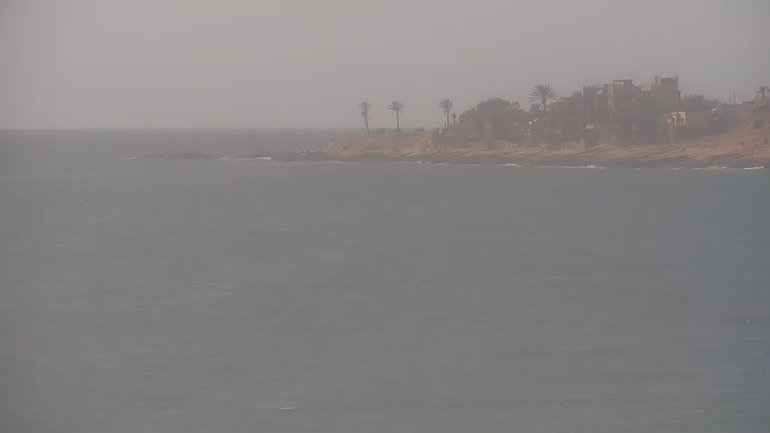 Anchor Point Overview